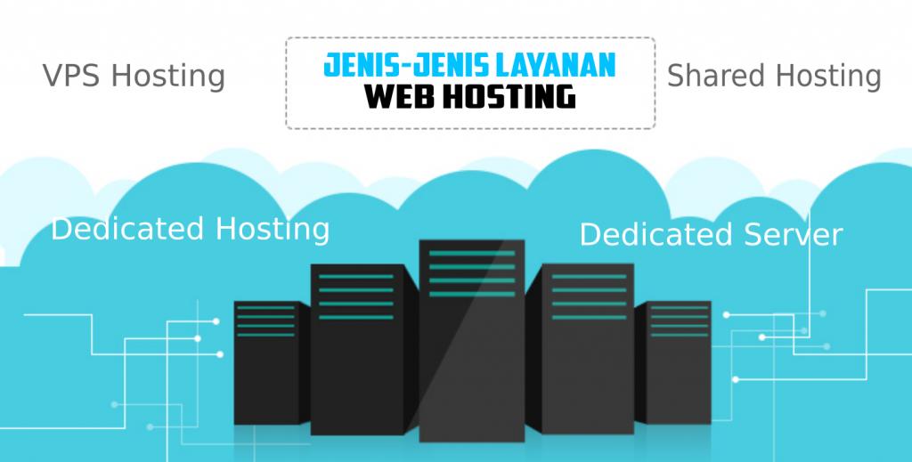 Jenis-Jenis Layanan Web Hosting Yang Populer
